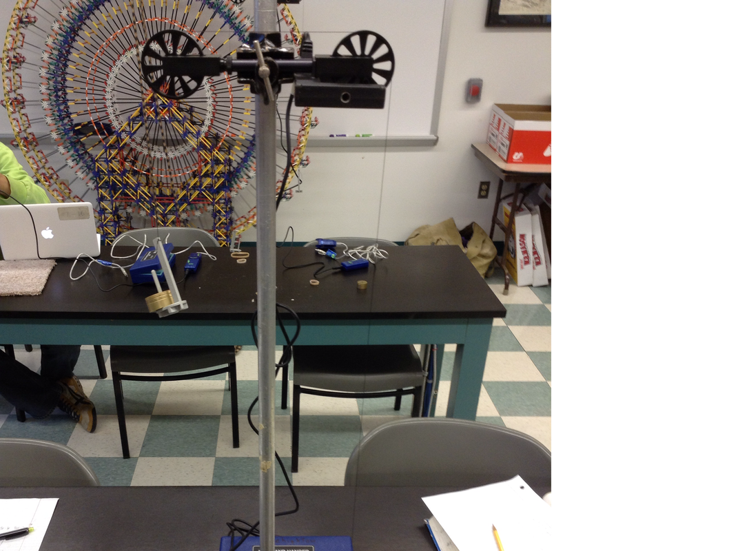 Things We Know About Atwood's Device And Physics We Will Also Find The Percent  Difference From